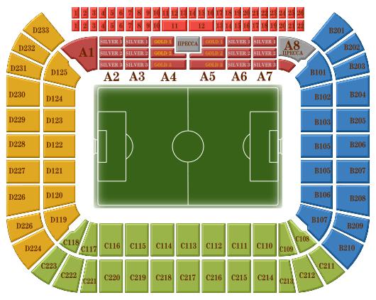 17 октября 2017 матч Спартак Севилья купить билеты